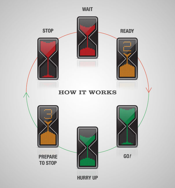 semaforos con reloj de arena digital 2