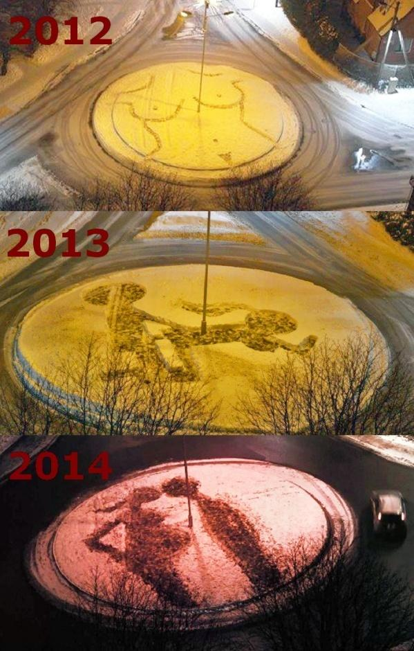 la evolucion de una rotonda
