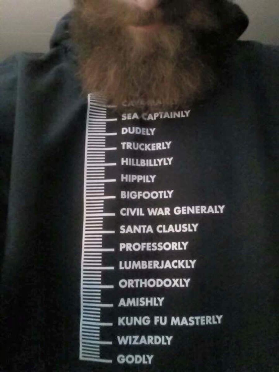 tamanos de barba