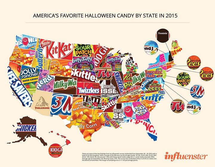 mapa caramelos favoritos