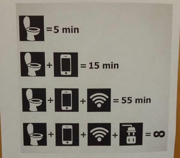 tiempo en un lavabo