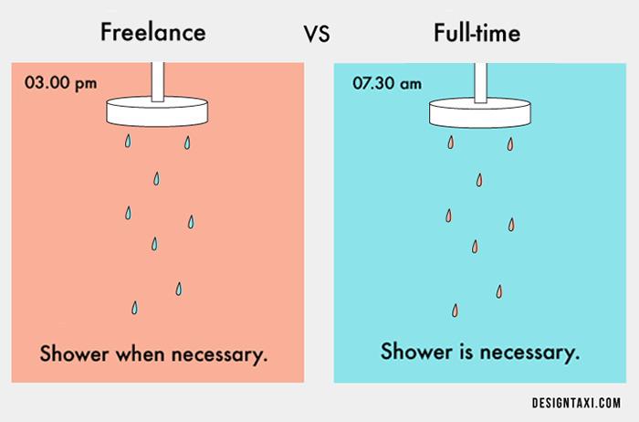 freelance-vs-trabajador-cuenta-ajena-1