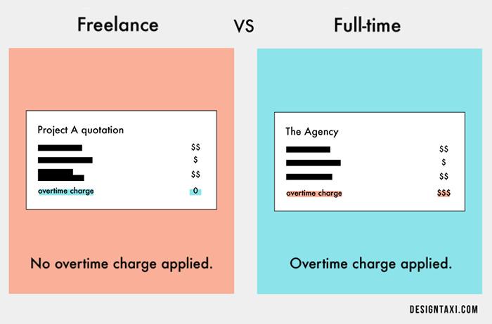 freelance-vs-trabajador-cuenta-ajena-5