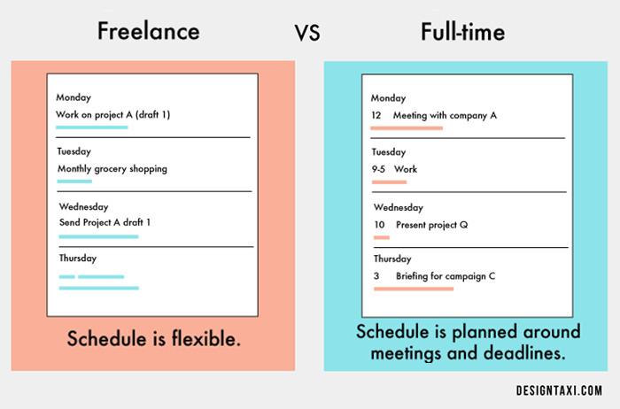 freelance-vs-trabajador-cuenta-ajena-6