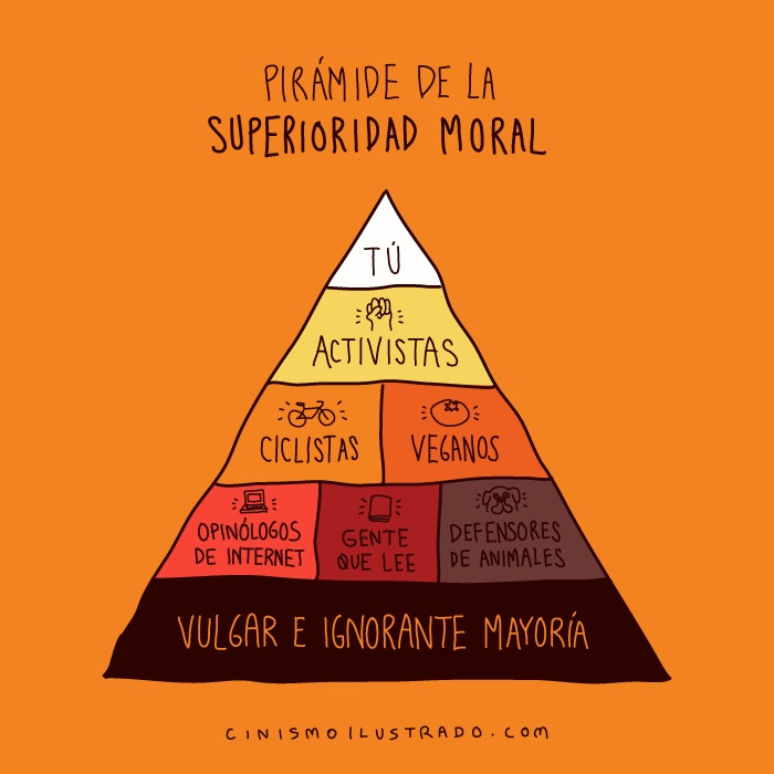 piramide-superioridad-moral