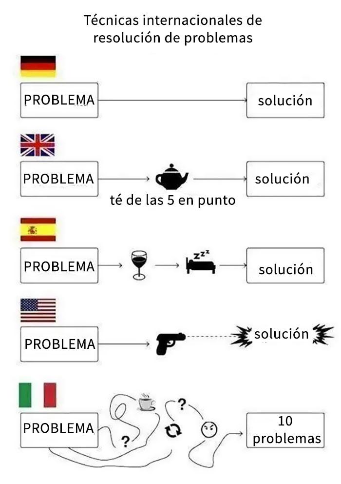 tecnicas-internacionales-resolucion-problemas